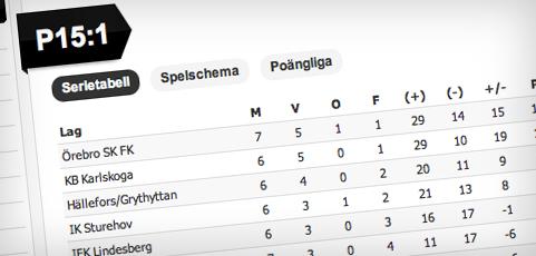 Ny funktion för Dalarna: Automatisk import av innebandymatcher, resultat och tabell!