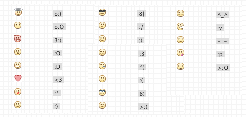 smileys med tecken