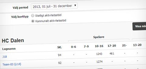 LOK-stödsfunktionen på laget.se nu anpassad för Jönköpings kommun