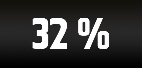 32-procentig trafikökning på laget.se under 2014 – Såhär ökar ni er trafik!