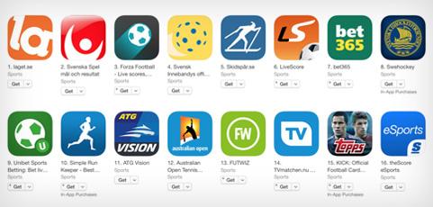 Just nu: Populäraste sportappen i Sverige – ladda ner den gratis du med
