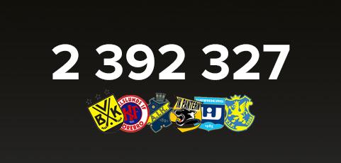 Fler klubbar väljer laget.se – Rekordmånga unika besökare i september