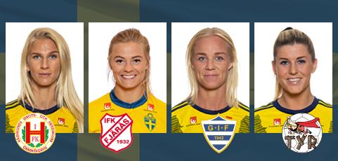 VM 2019: 9 klubbar som fostrat landslagsstjärnor